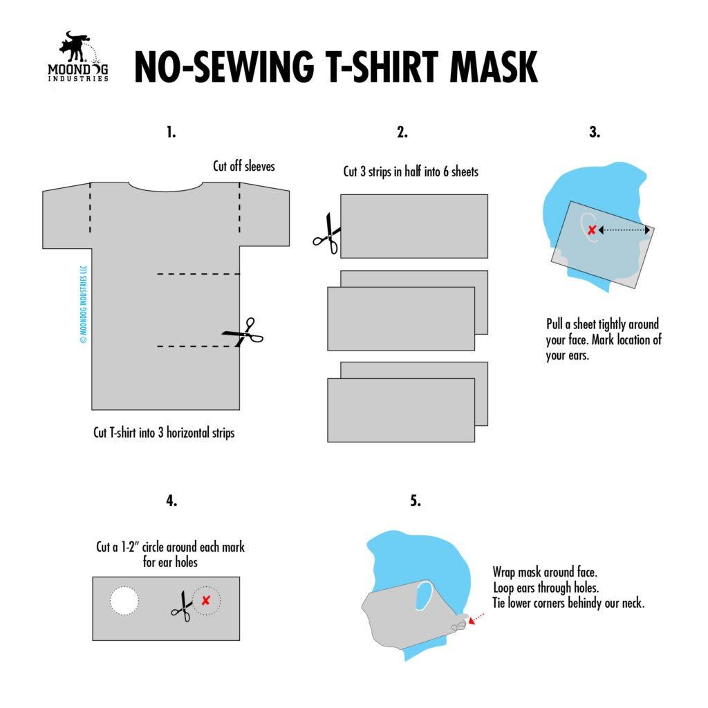COVID19 TShirt Mask